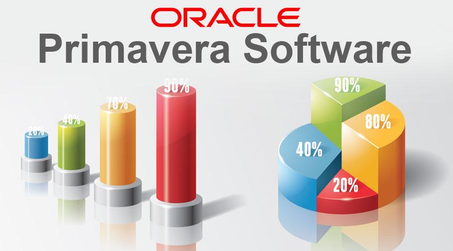 Primavera-software